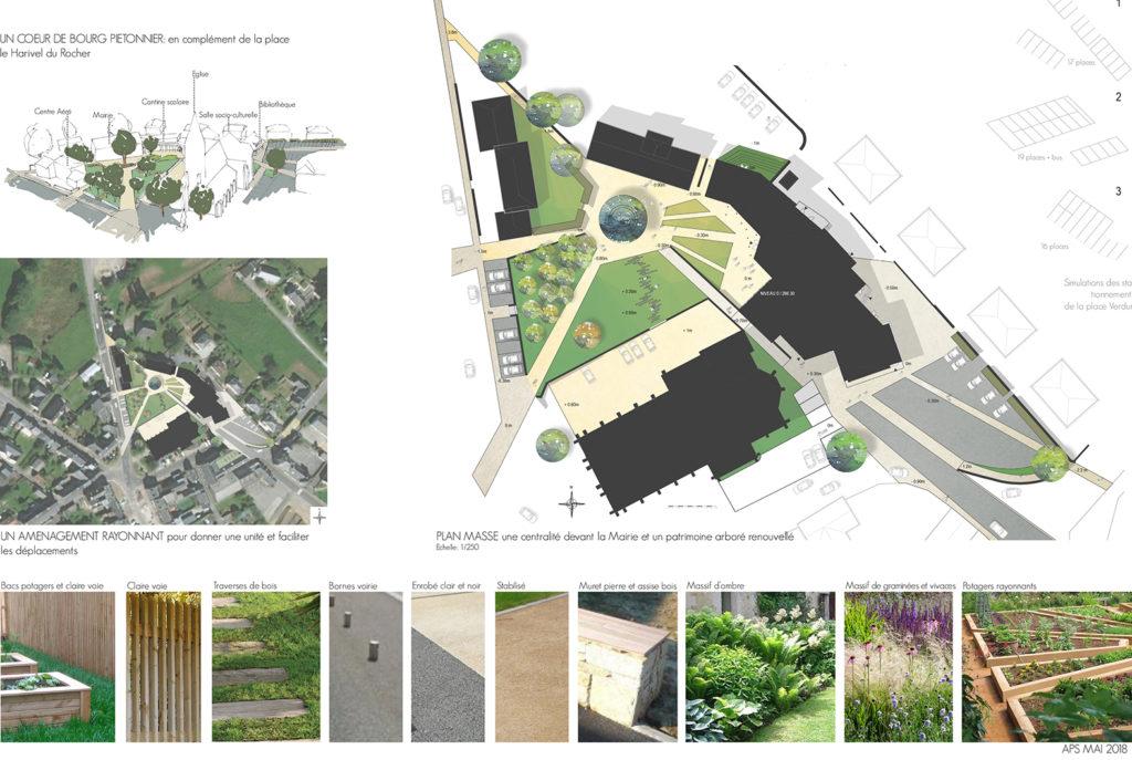 Présentation du projet d'aménagement de Chanu.