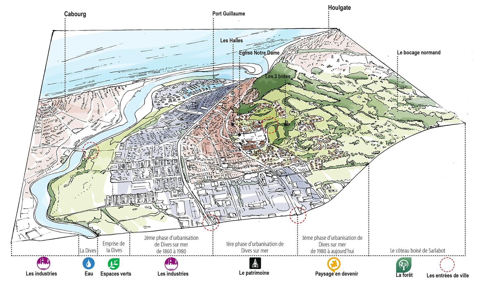 Présentation du projet d'aménagement à Dives-sur-Mer